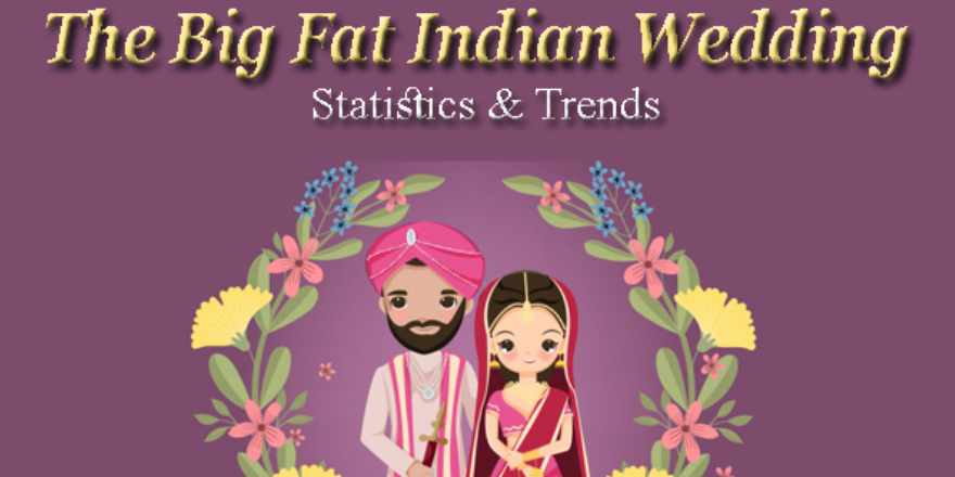 The Big Fat Indian Wedding Trends